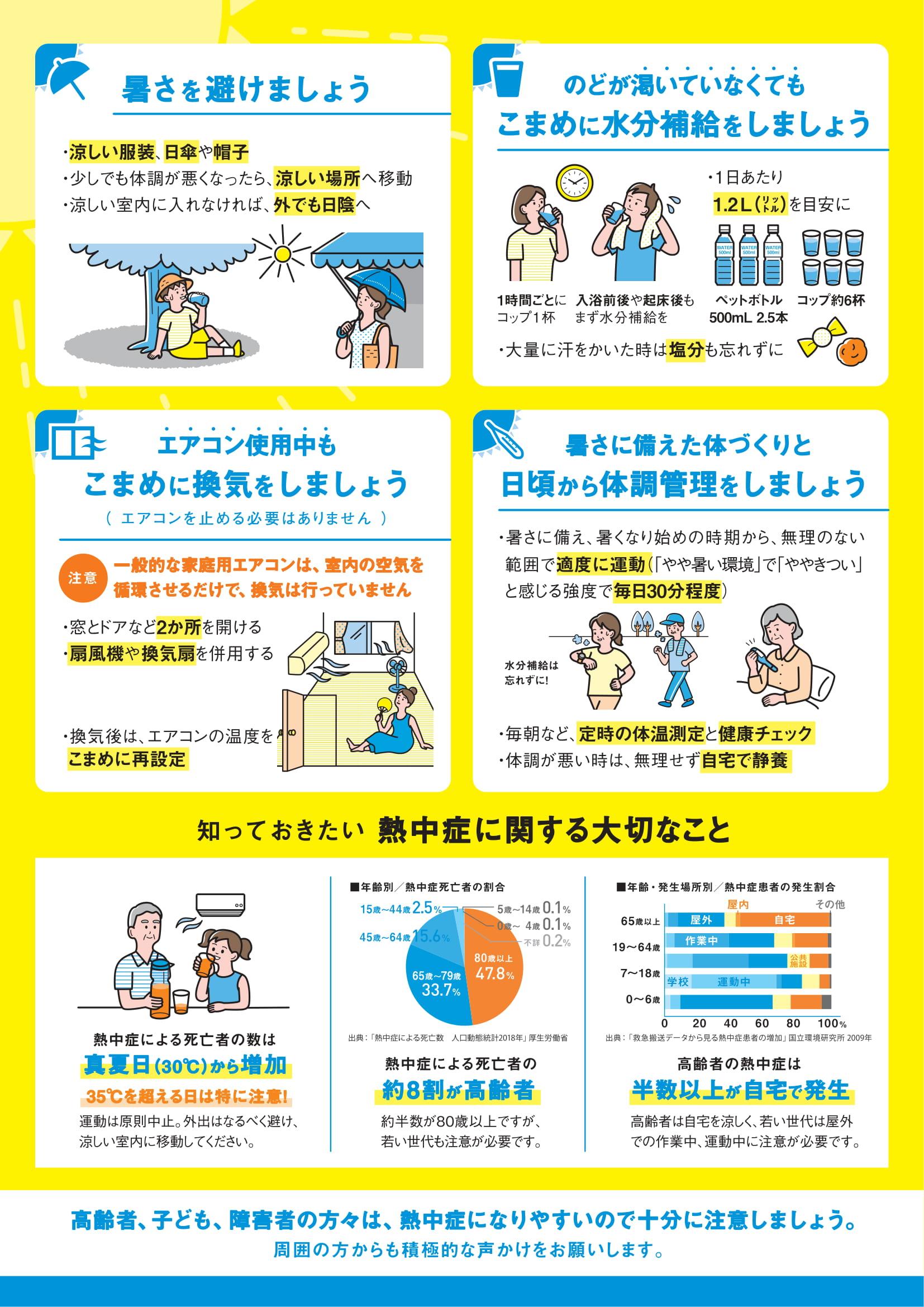 http://www.kk-giken.jp/track/%E5%8E%9A%E5%8A%B4%E7%9C%81%E7%86%B1%E4%B8%AD%E7%97%87%E5%AF%BE%E7%AD%961-2.jpg